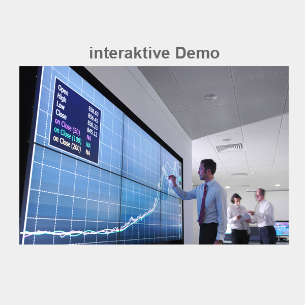 SAP Business One interaktive Demo